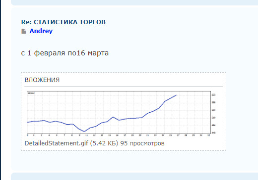 statistika torgov1