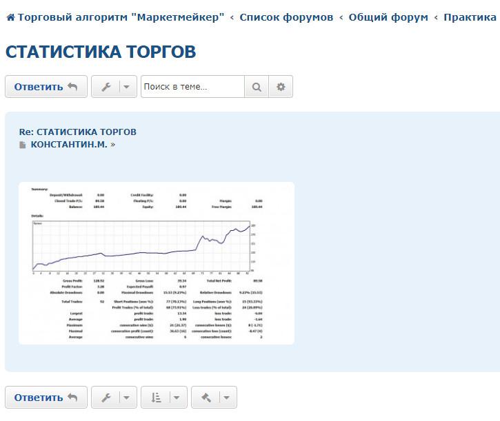 statistika torgov