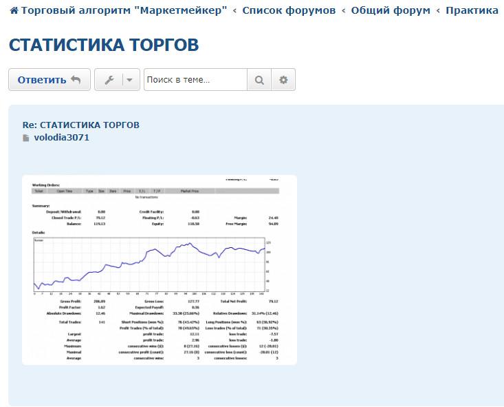 statistika torgov5